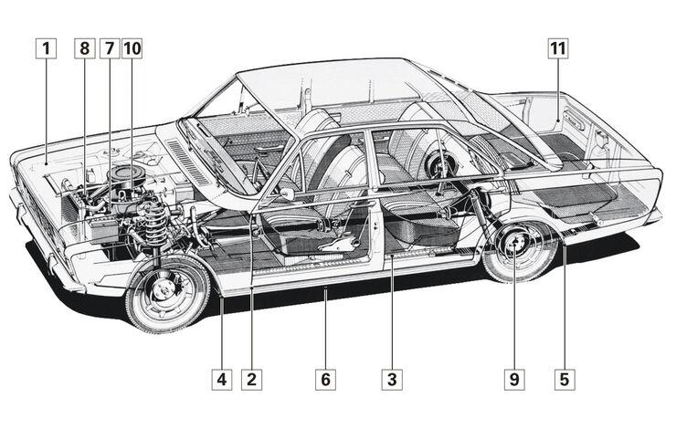 Ford 17/20M RS, Schwachstellen. Igelbild