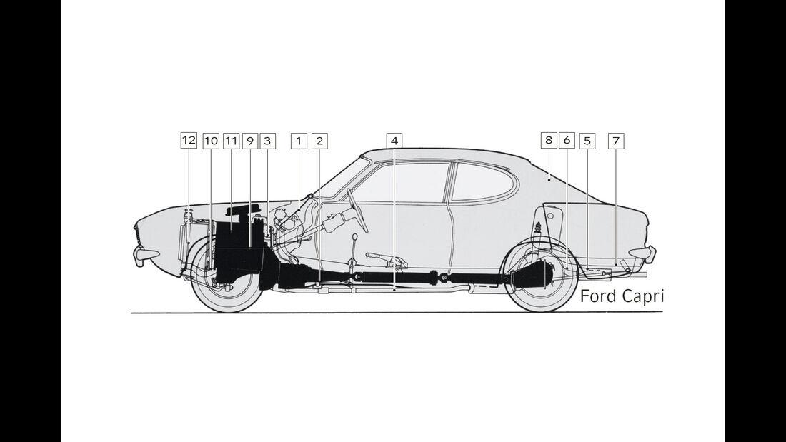 Ford Capri I, Kaufberatung, Schwachstellen