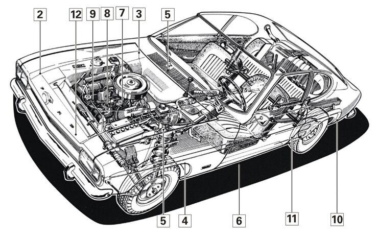 Ford Capri Serie 1, Schwachstellen, Kaufberatung