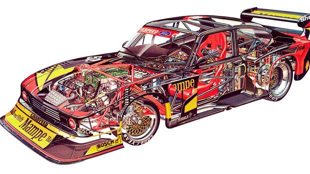 Ford Capri Zakspeed Gruppe 5 (1978-1981)