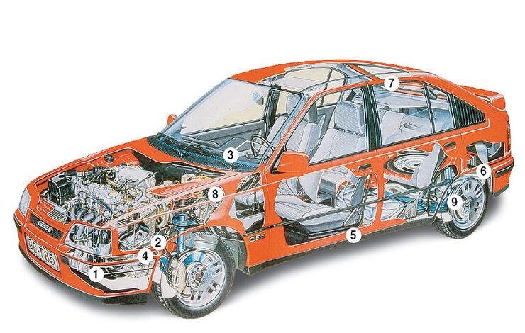 Ford Escort, Opel Kadett E und VW Golf Cabriolets