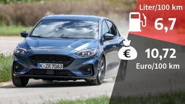 Ford Focus 1.0 EcoBoost Hybrid ST-Line X Realverbrauch