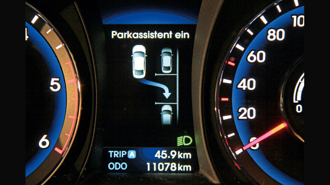 Ford Focus, Einparktest