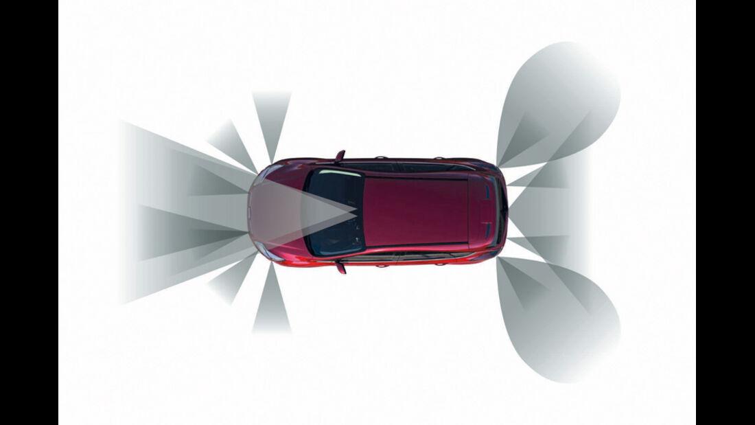 Ford Focus, Grafik, Sensortypen