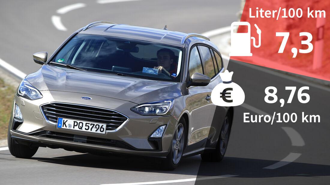 Ford Focus Turnier 1.5 EcoBoost Titanium Realverbrauch Verbrauch