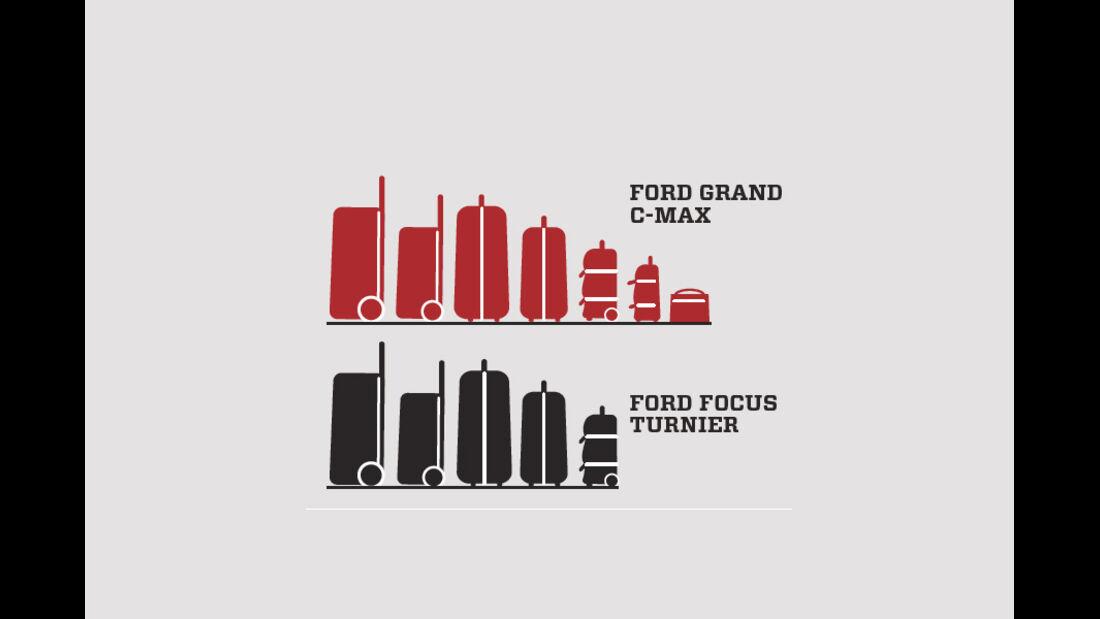 Ford Grand C-Max 2.0 TDCi, Grafik, Kofferraum