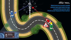 Ford Local Hazard Information (LHI) car-to-x kommunikation