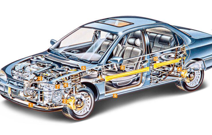 Ford Mondeo, Illustration