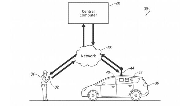 Ford Patent stinkende Ride-Share-App