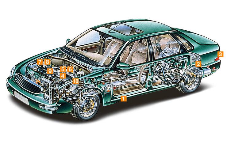 Ford Scorpio Mk2, Igelbild, Schwachpunkte
