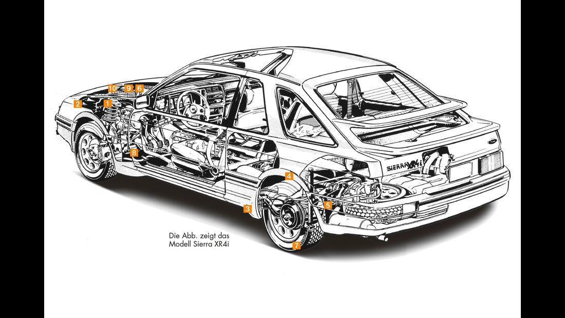 Ford Sierra, Schwachpunkte, Durchsicht