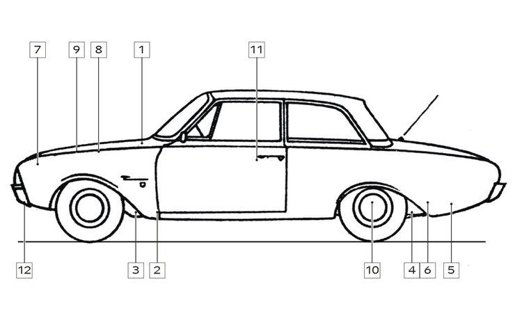 Ford Taunus 17 M P3, Schwachstellen, Igelbild