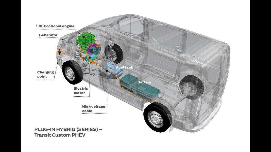 Ford Transit Plug-in Hybrid