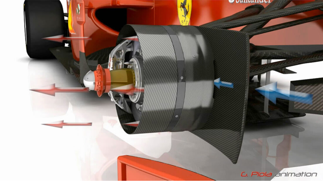 Formel 1 Bremsen
