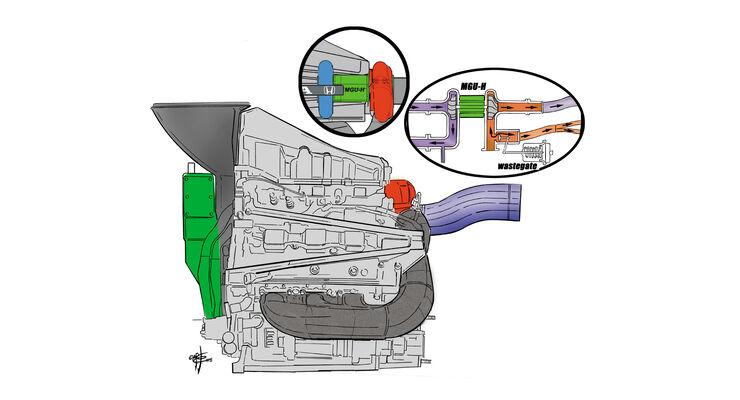 Formel 1 - Honda-Motor - Zeichnung Piola - Wastegate 2015
