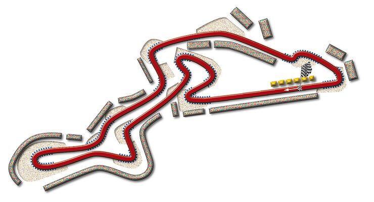 Formel 1- Rennstrecke Deutschland