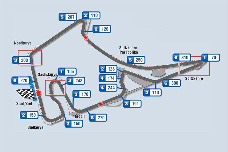 Formel 1-  Rennstrecke von Deutschland