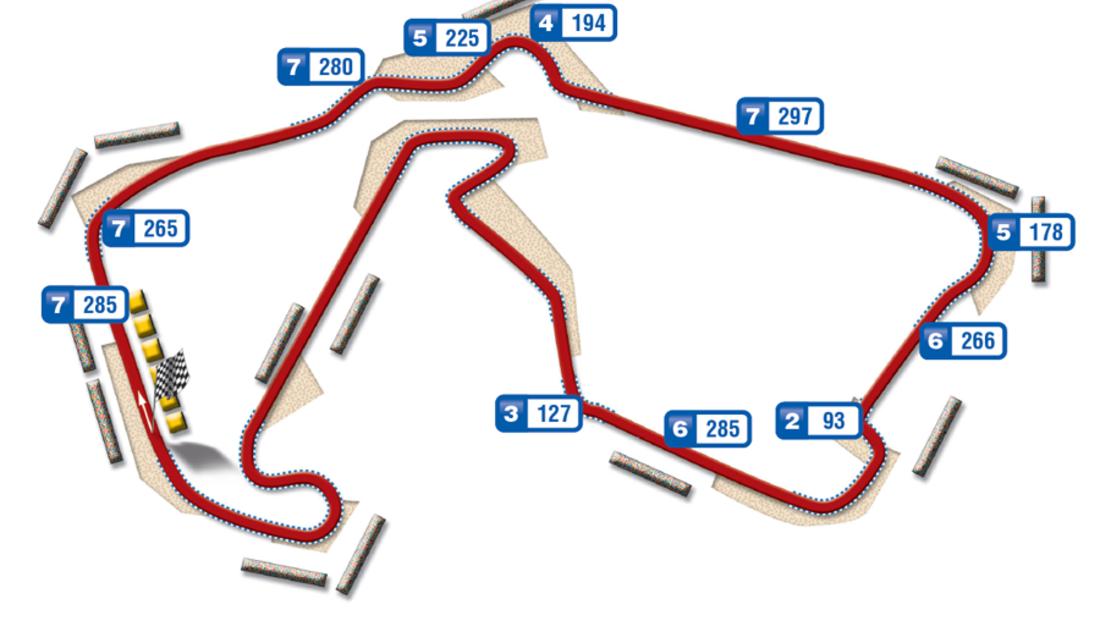 Formel 1 Strecke Deutschland England