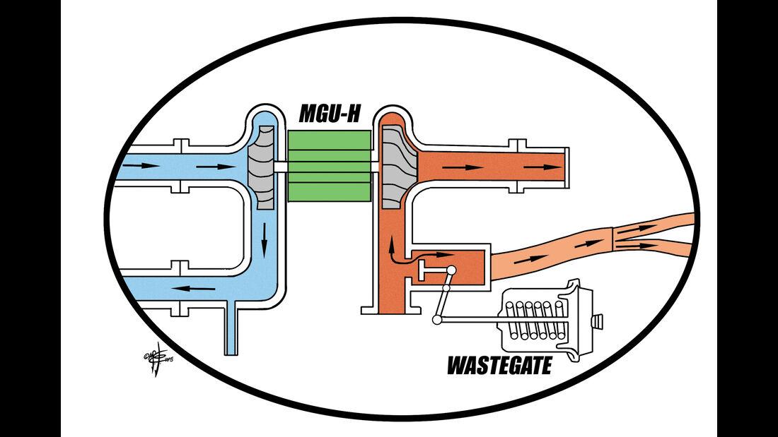Formel 1 - Zeichnung Piola - Wastegate 2015