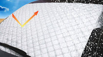 Freesoo Sonnenschutz Windschutzscheibe
