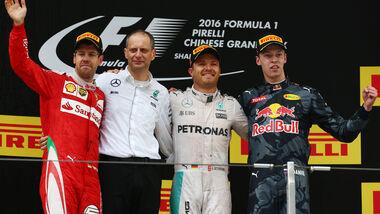 GP China 2016 - Podium