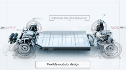 Geely SEA-Plattform