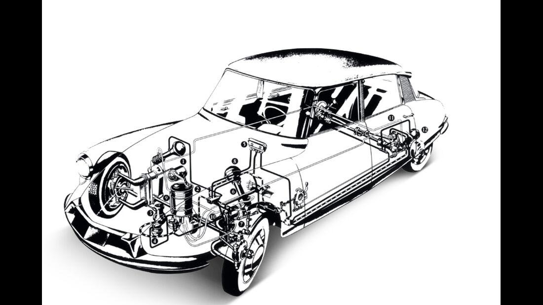 Grafik, Citroen 15 CV