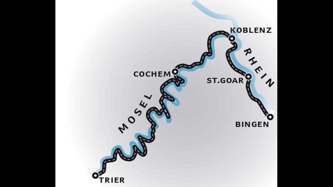 Grafik, Rhein