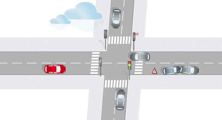 Grafik, Strassenkreuzung