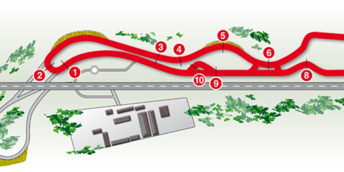Grafik, Streckenführung Vairano-Handlingskurs