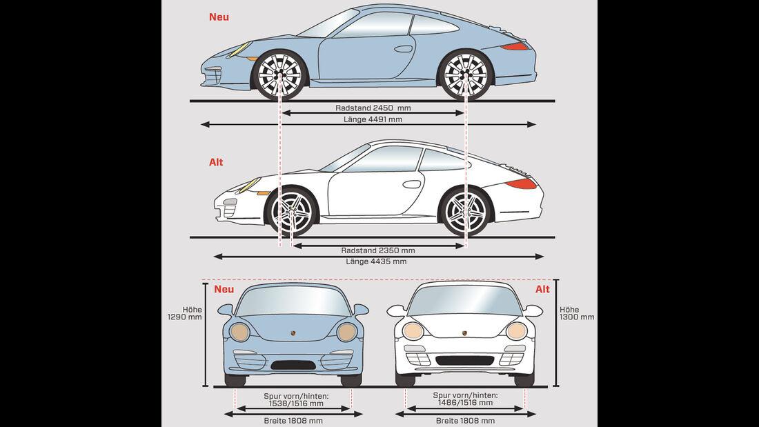 Grafik, ams1811, Porsche 911 Carrera S