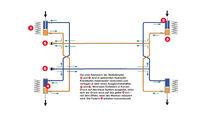 Grafik, hydraulisch vernetzte Stossdämpfer