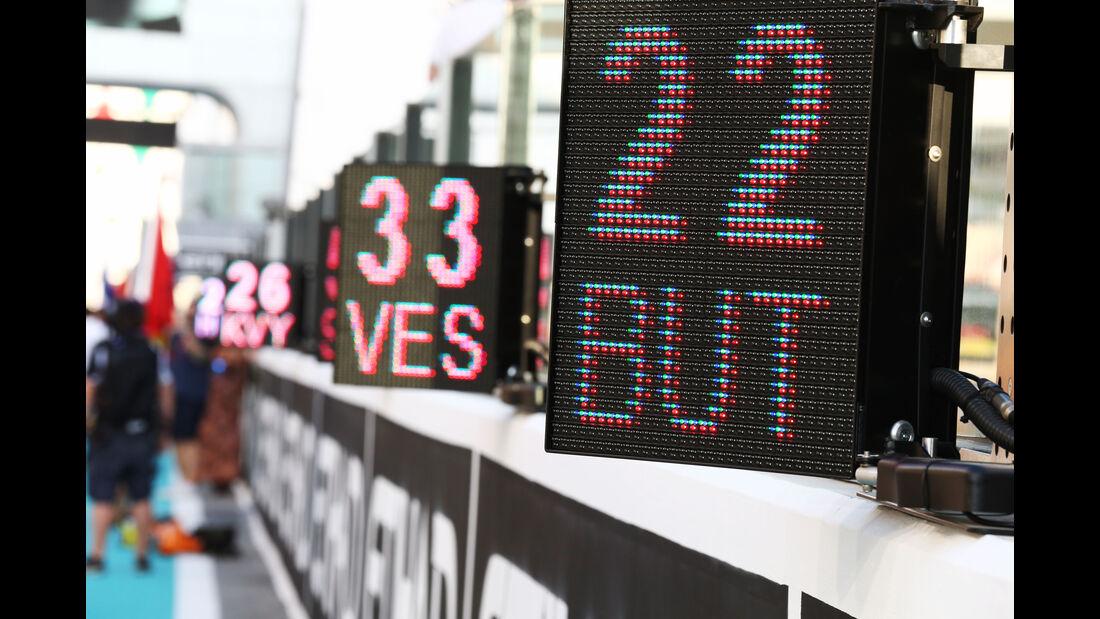 Grid-Boards - GP Abu Dhabi 2015