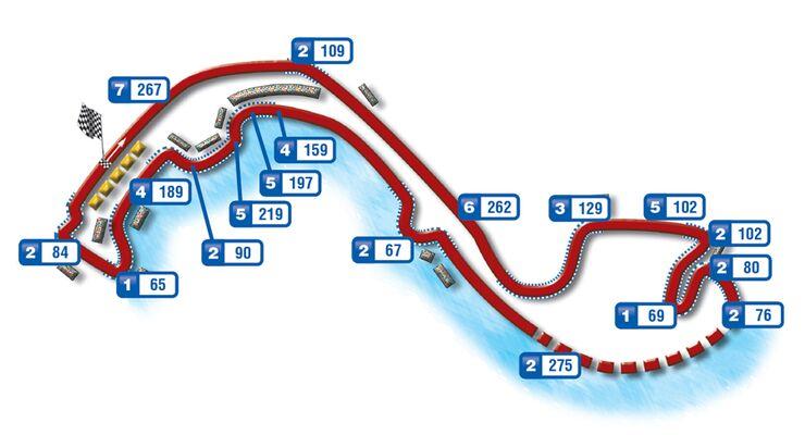 Großer Preis von Monaco (Formel 1) Rennstrecken Grafik