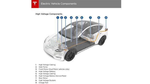 Handbuch Tesla Model Y