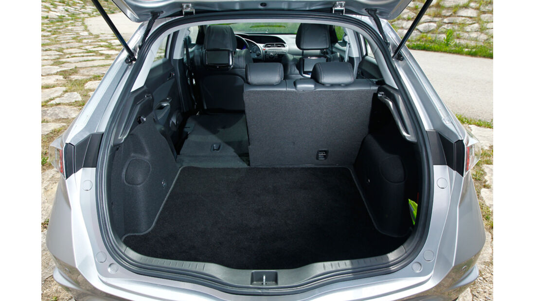 Honda Civic 1.8, Kofferraum
