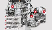 Honda, Hybrid, Motor