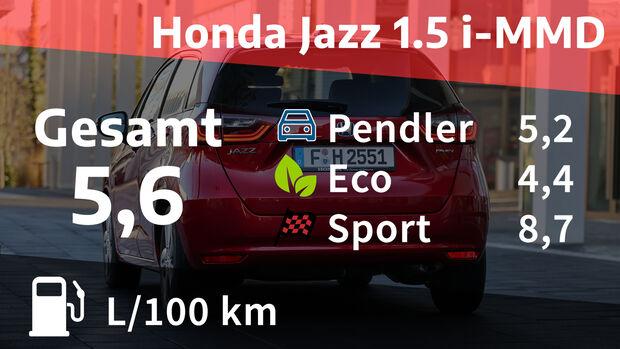 Honda Jazz Realverbrauch
