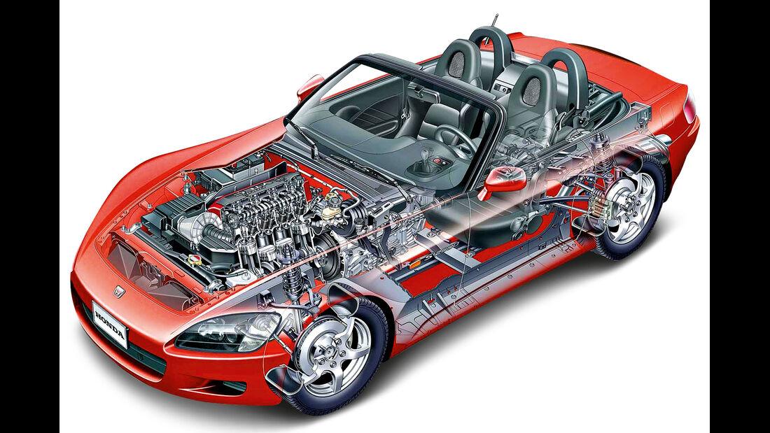 Honda S2000, Durchsicht