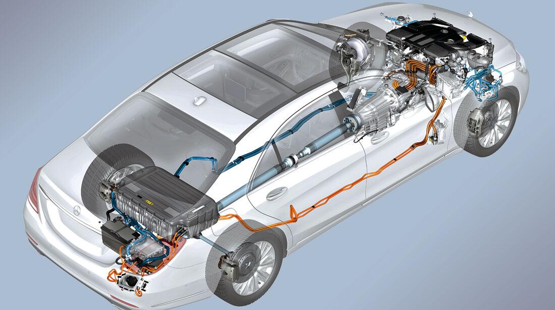 Hybrid, Mercedes