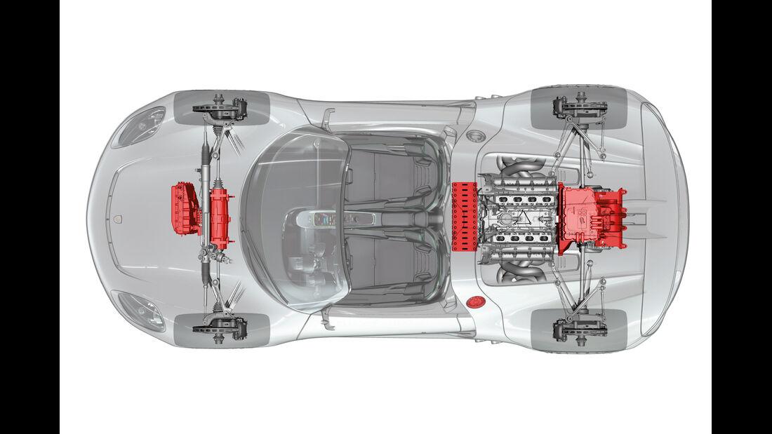 Hybridsportler 918 Spyder