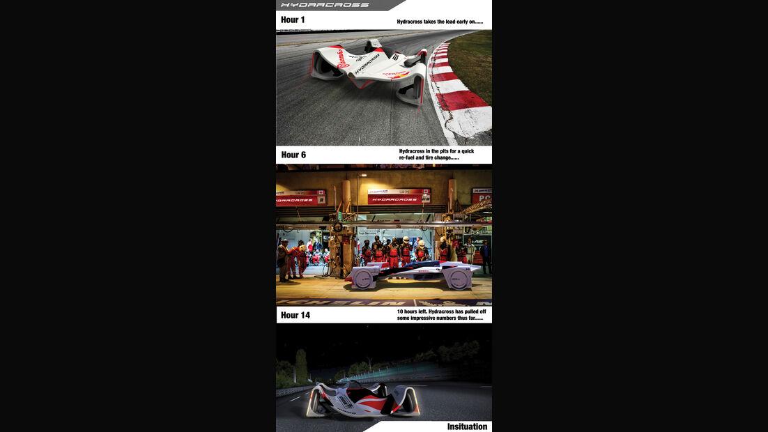 Hydracross - Le Mans 2030 - Michelin Challenge Design - Motorsport