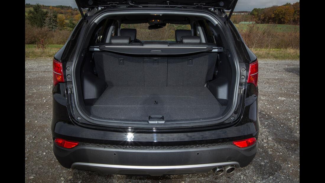 Hyundai Santa Fe, Ladefläche, Kofferraum