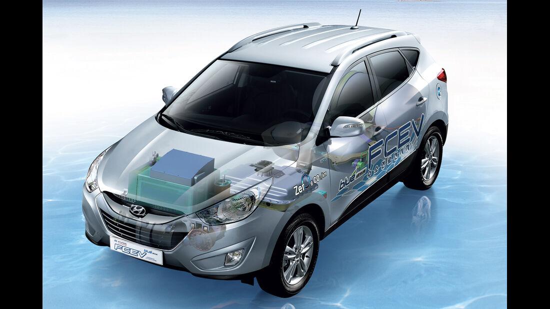 Hyundai ix35 Fuel Cell, Draufsicht