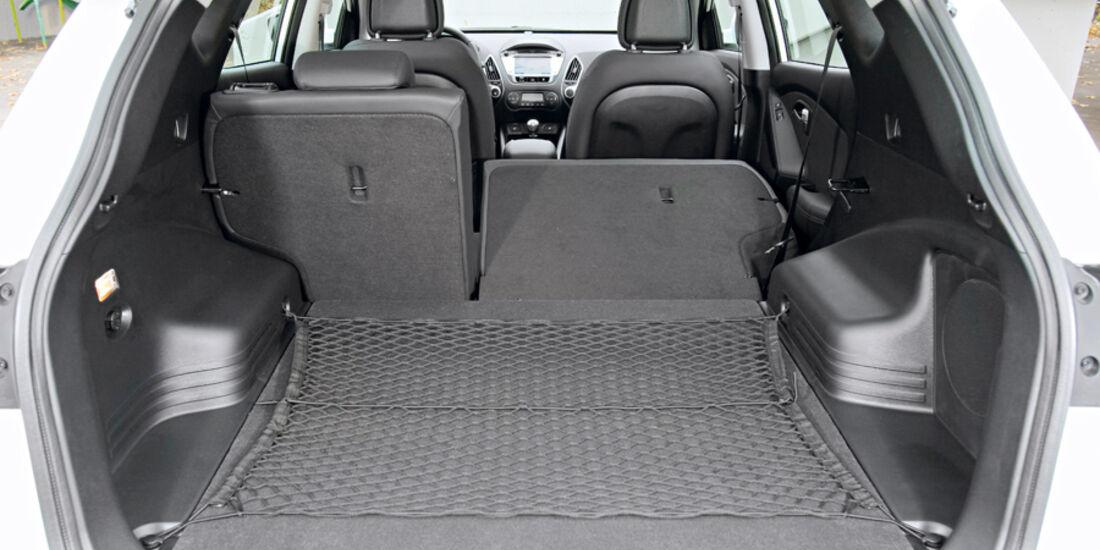 Hyundai ix35, Kofferraum