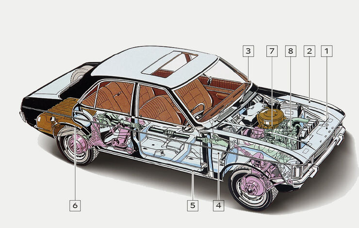 Igelbild, Ford Granada 2.0L V6, Fahrbericht