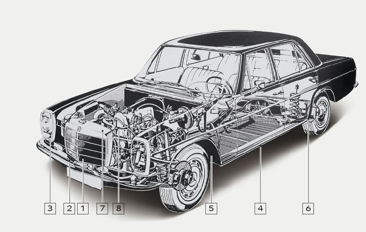 Igelbild, Mercedes-Benz 230.4
