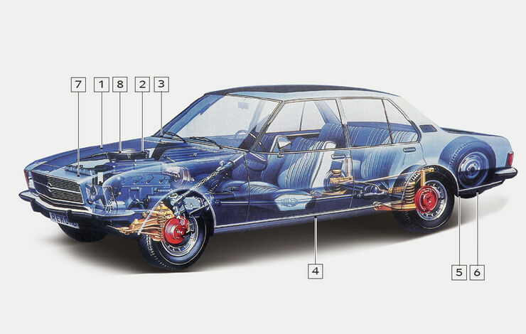 Igelbild, Opel Record 2000 Berlina