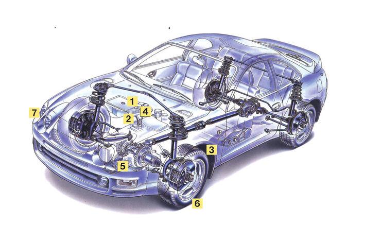 Igelbild, Toyota Celica Turbo 4WD Carlos Sainz