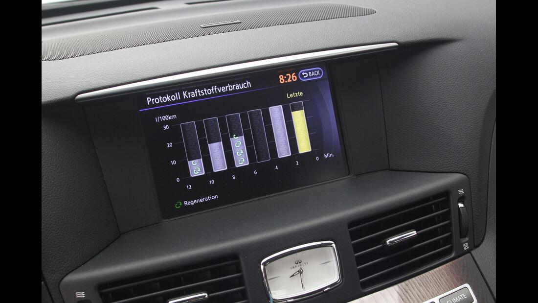 Infiniti M35h GT Premium, Display, Verbrauch